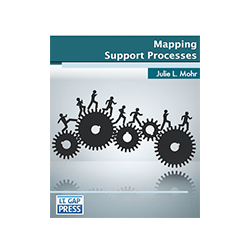 Mapping ITSM Processes